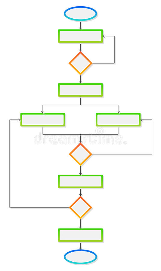 Colorful blank flowchart. This image illustrates colorful blank flowchart stock illustration