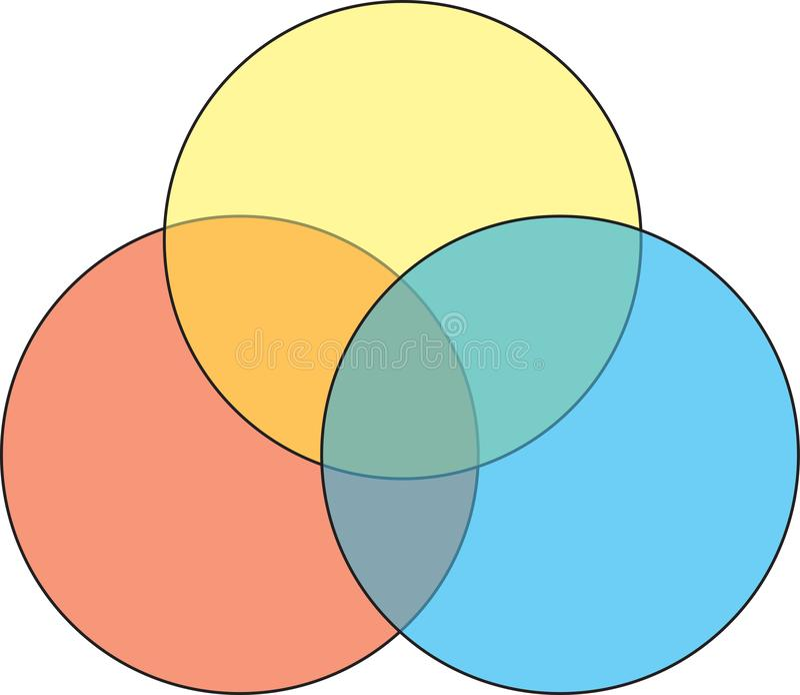 Colorful Blank Venn Diagram Stock Illustration ...