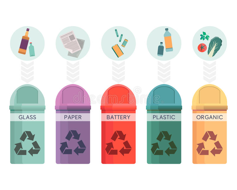 Colorful collection of garbage bins. Recycle containers set for sorted waste glass, paper, battery, plastic and organic. Five different trash can. Vector royalty free illustration