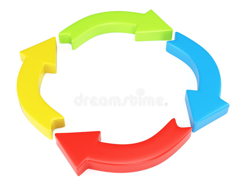 Colorful cycle diagram. Isolated on white background. 3d rendering image vector illustration