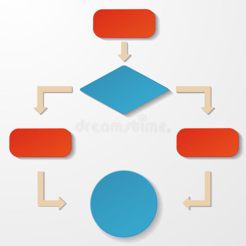 Colorful Flowchart Paperlabels White Background. Flowchart with paper labels on the orange background royalty free illustration
