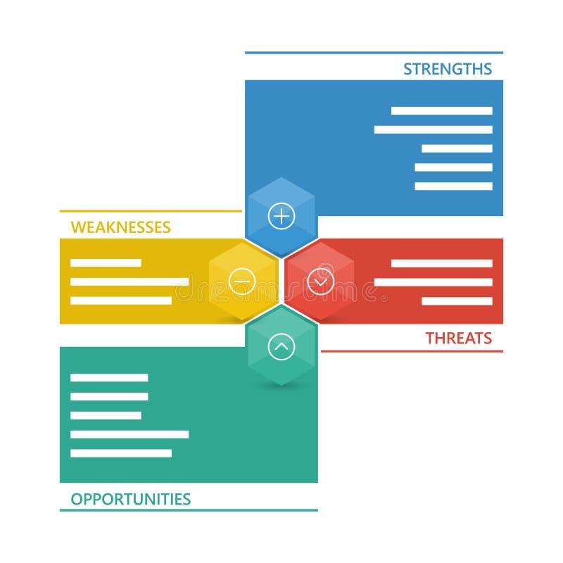 Colorful geometric swot business diagram chart stock illustration
