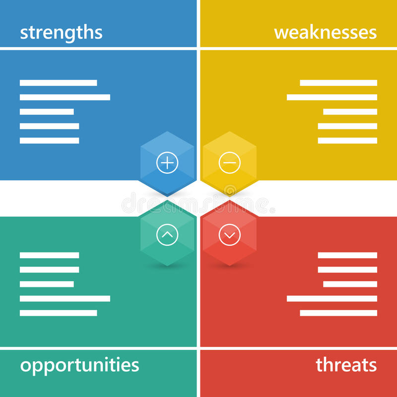 Colorful geometric swot business diagram chart royalty free illustration