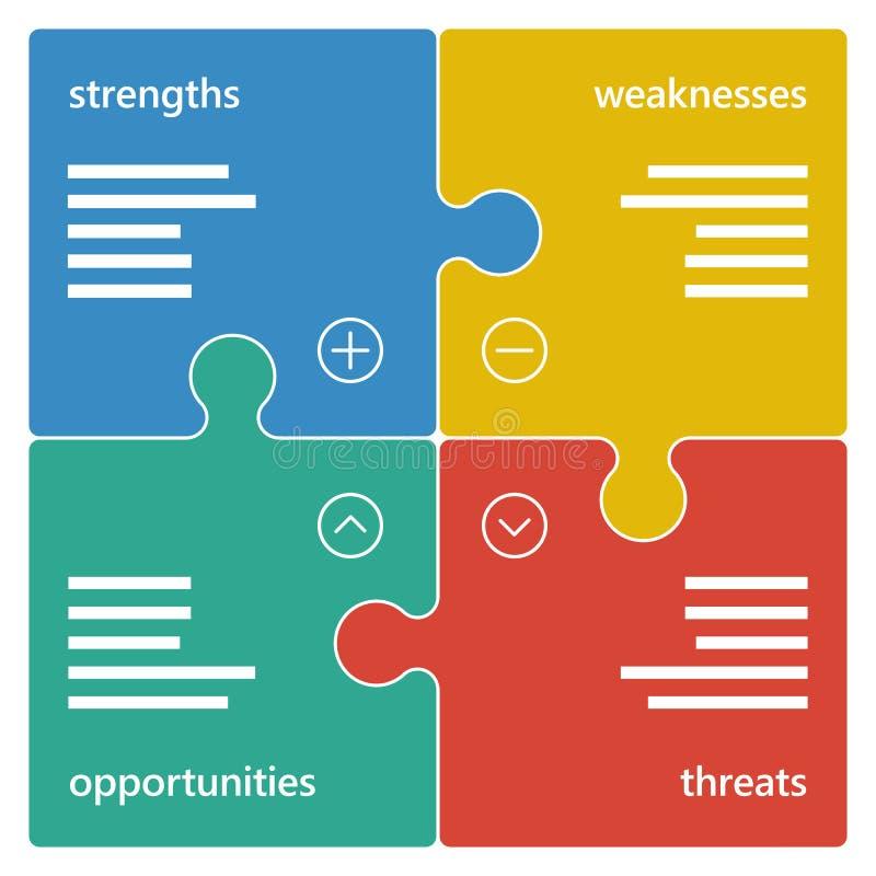 Colorful geometric swot business diagram chart vector illustration