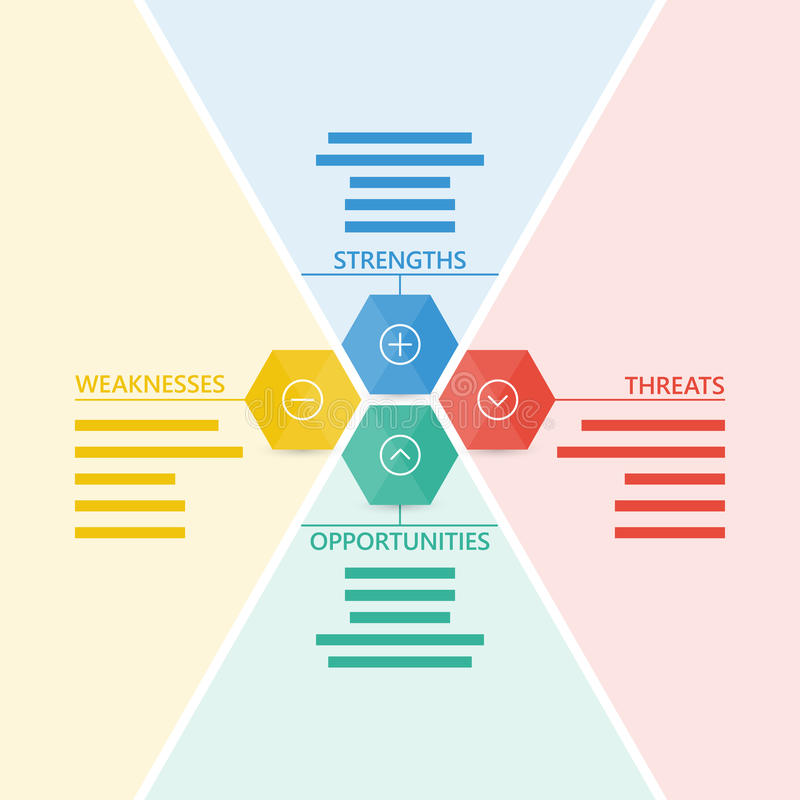 Colorful geometric swot business diagram chart vector illustration