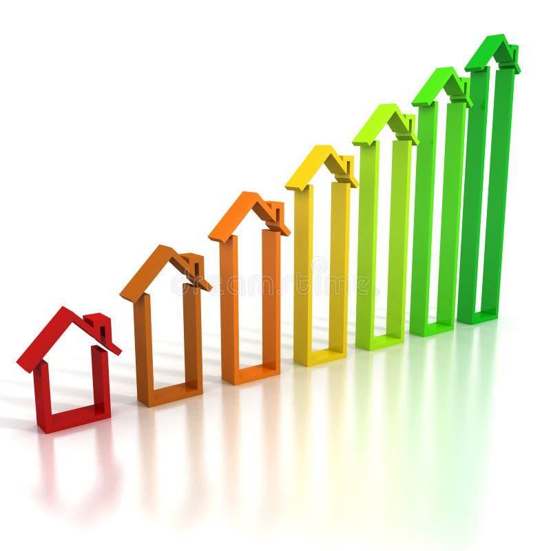 Colorful house property progress bar chart concept. 3d stock illustration