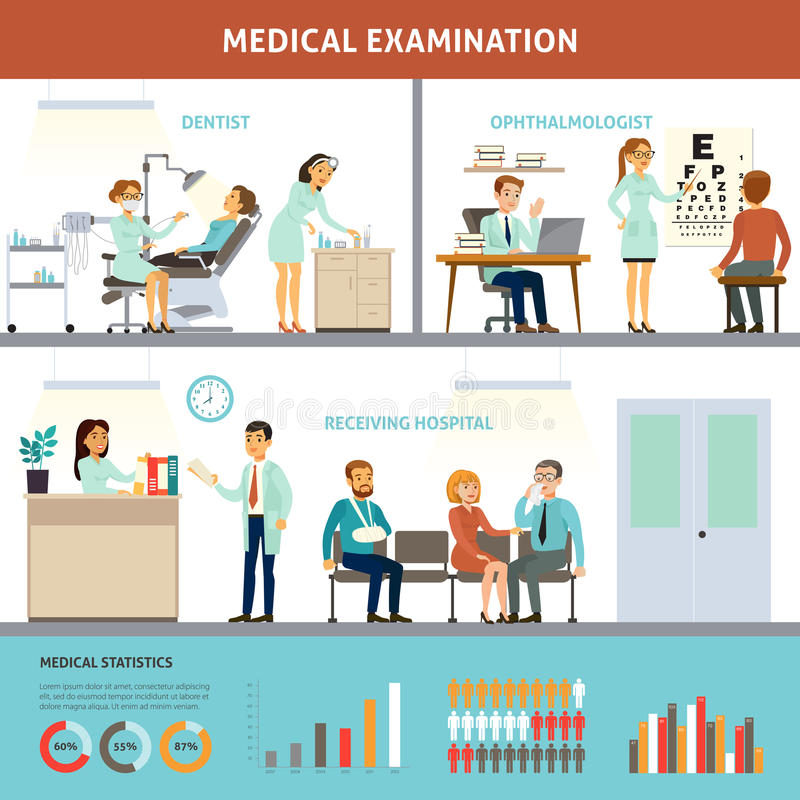Colorful Medical Examination Infographic Template. With people visiting dentist ophthalmologist and sitting in queue to doctor in hospital vector illustration stock illustration