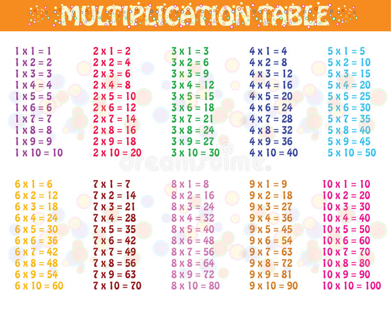 Multiplication Table 1 x 9 multiplication table : Colorful Multiplication Table Stock Vector - Illustration of nine ...
