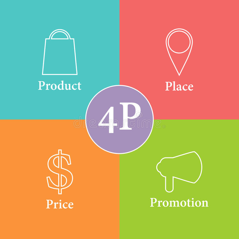 Product Pricing: Colorful 4P Marketing Scheme Stock Vector