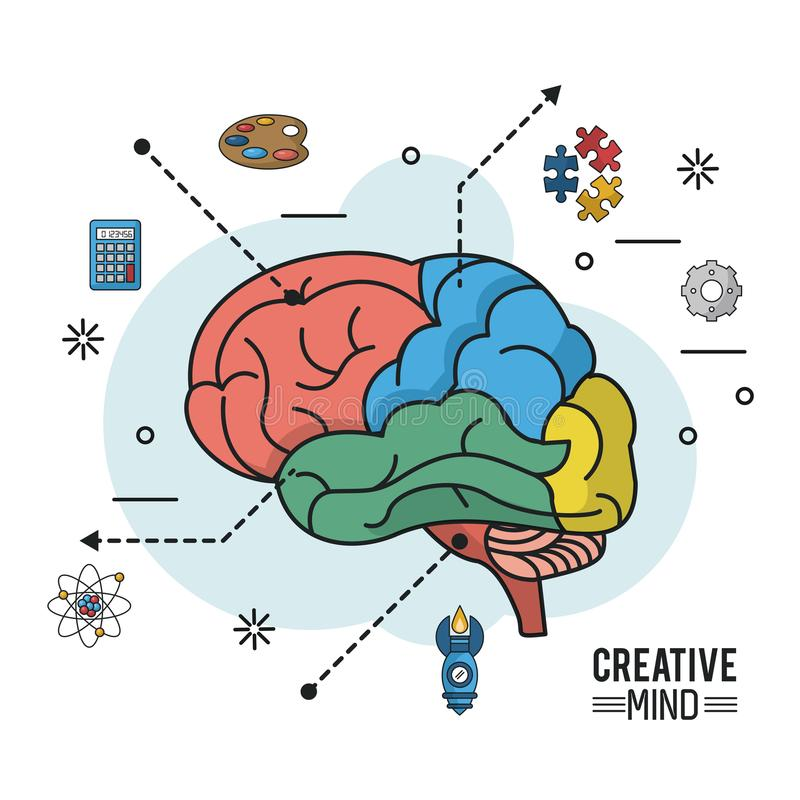 Colorful poster of creative mind with different parts of brain in colours and icons around. Vector illustration stock illustration