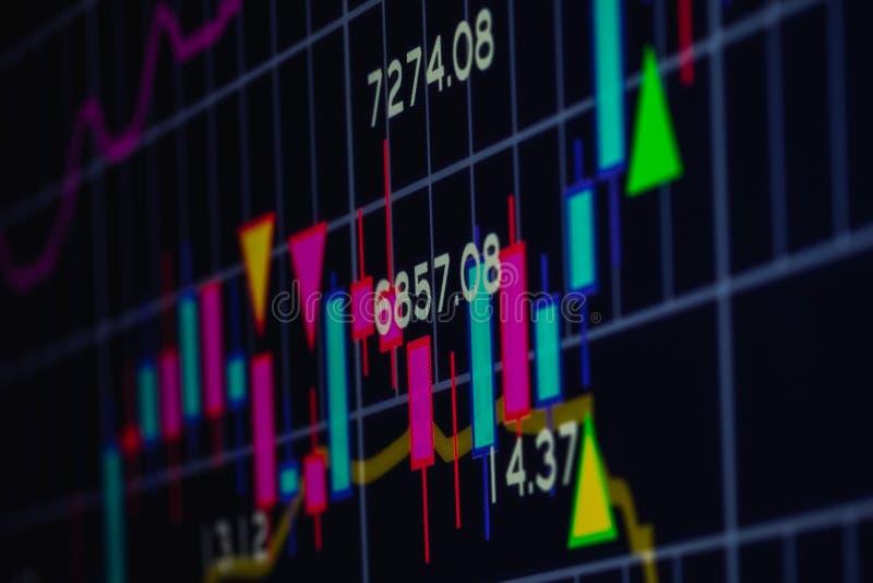 Colorful stock chart, displaying on the computer screen. Closeup stock photos