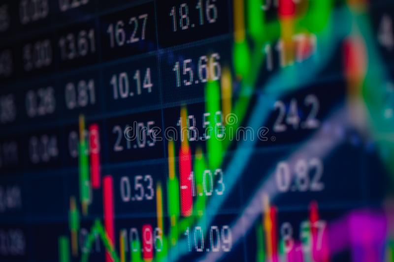Colorful stock chart, displaying on the computer screen. Closeup stock images