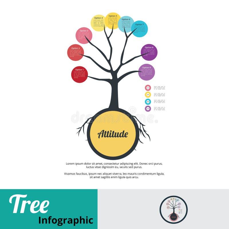 Colorfull rotar det infographic trädet med och inställningordet royaltyfri illustrationer