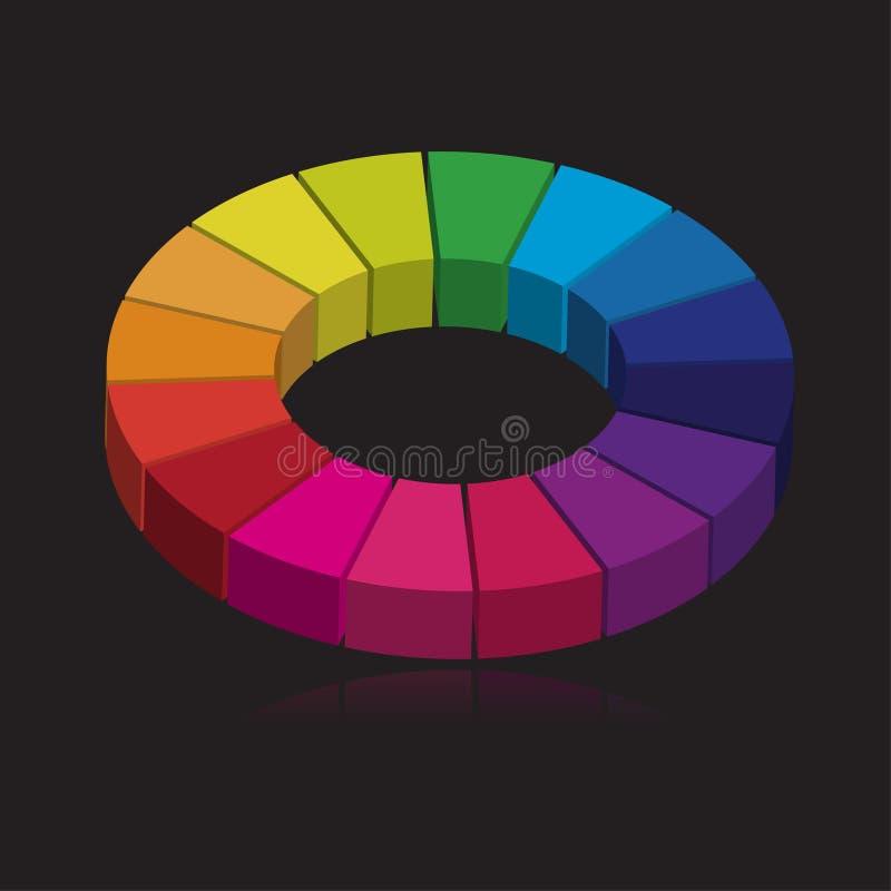 Colorido rode dentro 3d ilustração do vetor