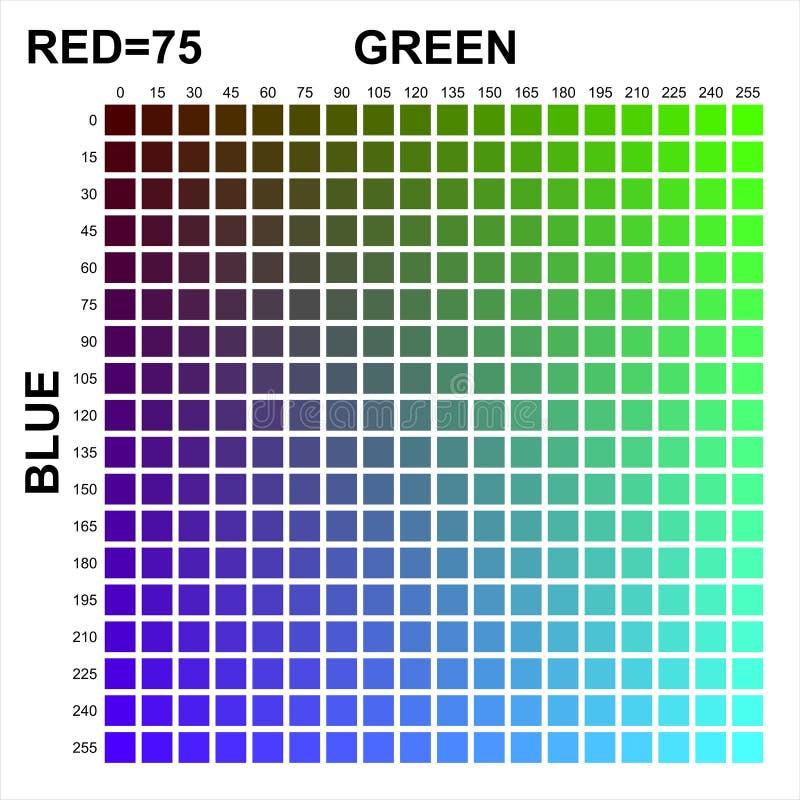 colors matrisen rgb royaltyfri illustrationer