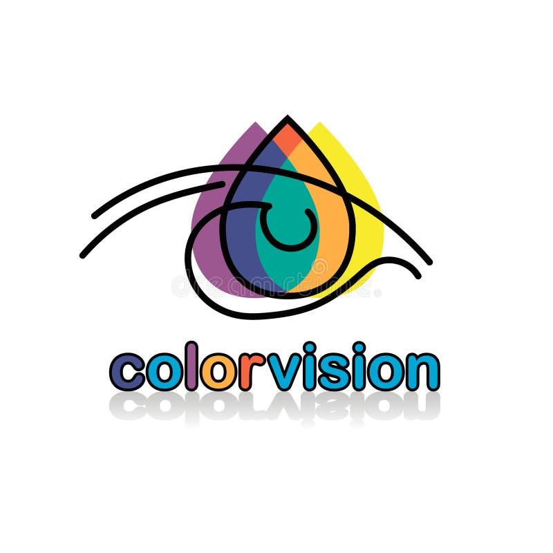 ColorVision stock abbildung