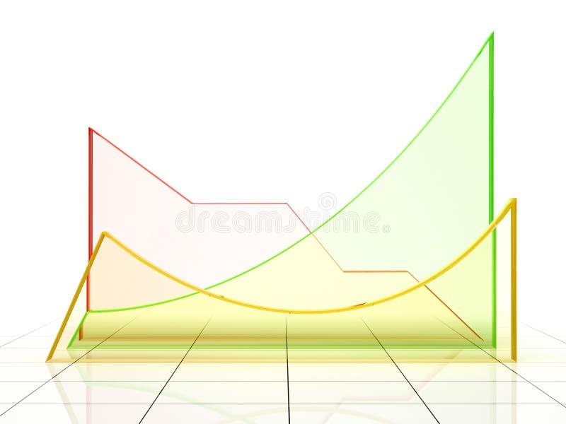 Colour Graph Stock Image