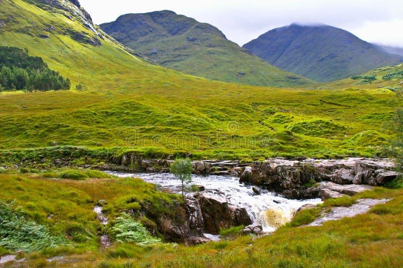 Colourfull landscape