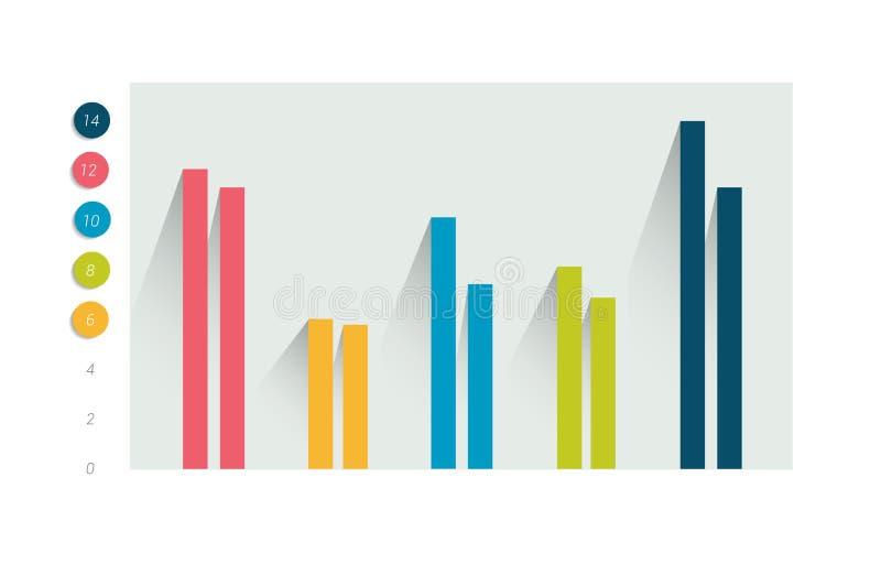 Colummngrafiek, grafiek Eenvoudig editable kleur stock illustratie