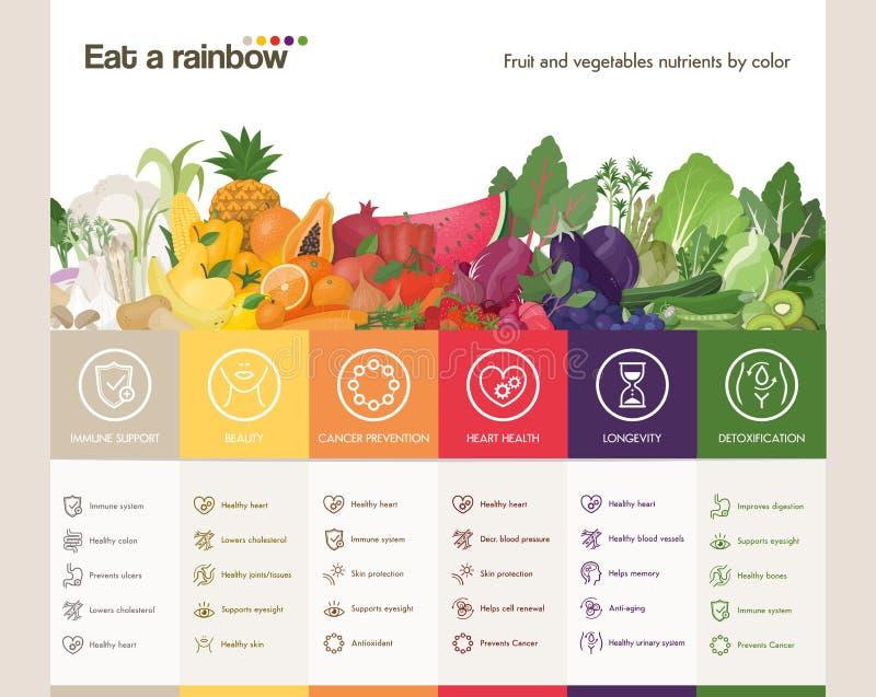 Coma un arco iris stock de ilustración