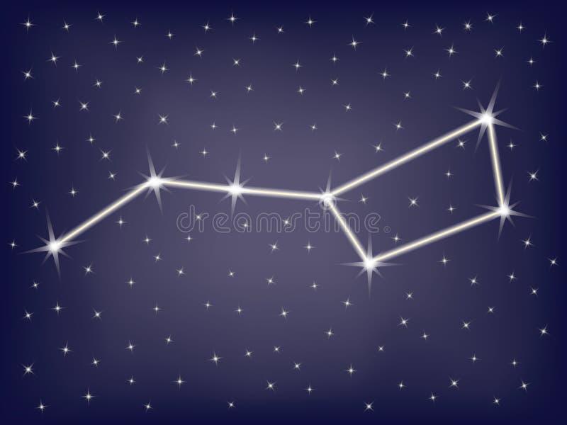 Comandante de Ursa de la constelación stock de ilustración