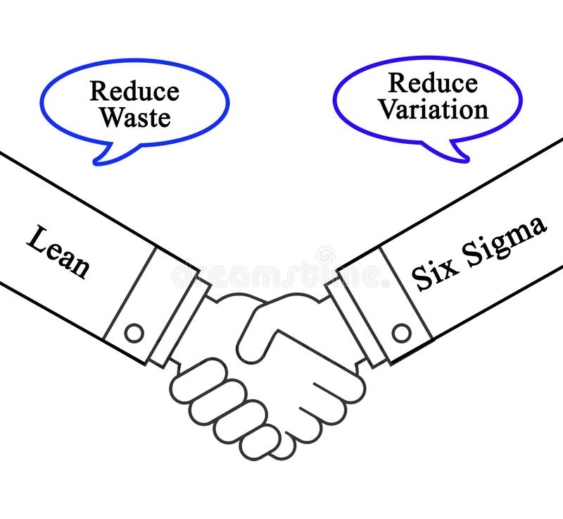Combinazione magra e dei sei sigmi royalty illustrazione gratis