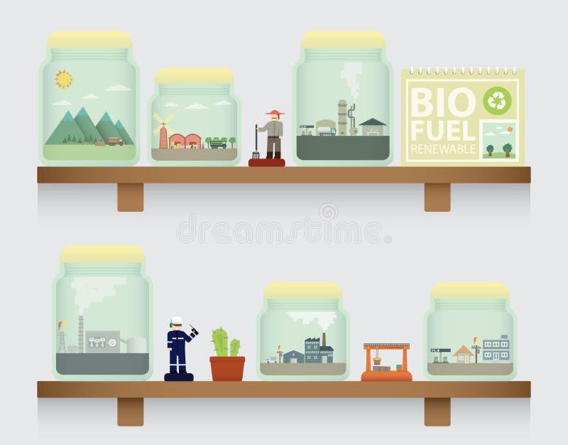 Combustível biológico no frasco ilustração stock
