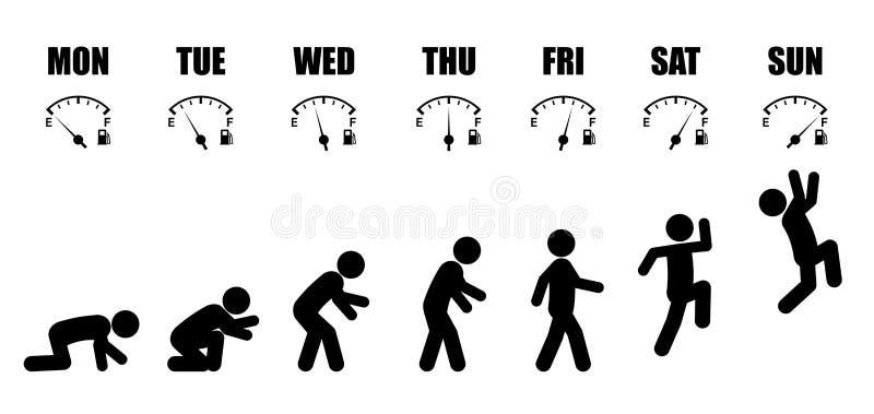 Combustibile settimanale di evoluzione di vita lavorativa royalty illustrazione gratis