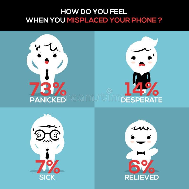 Come avete ritenuto quando avete collocato male il vostro telefono? illustrazione vettoriale