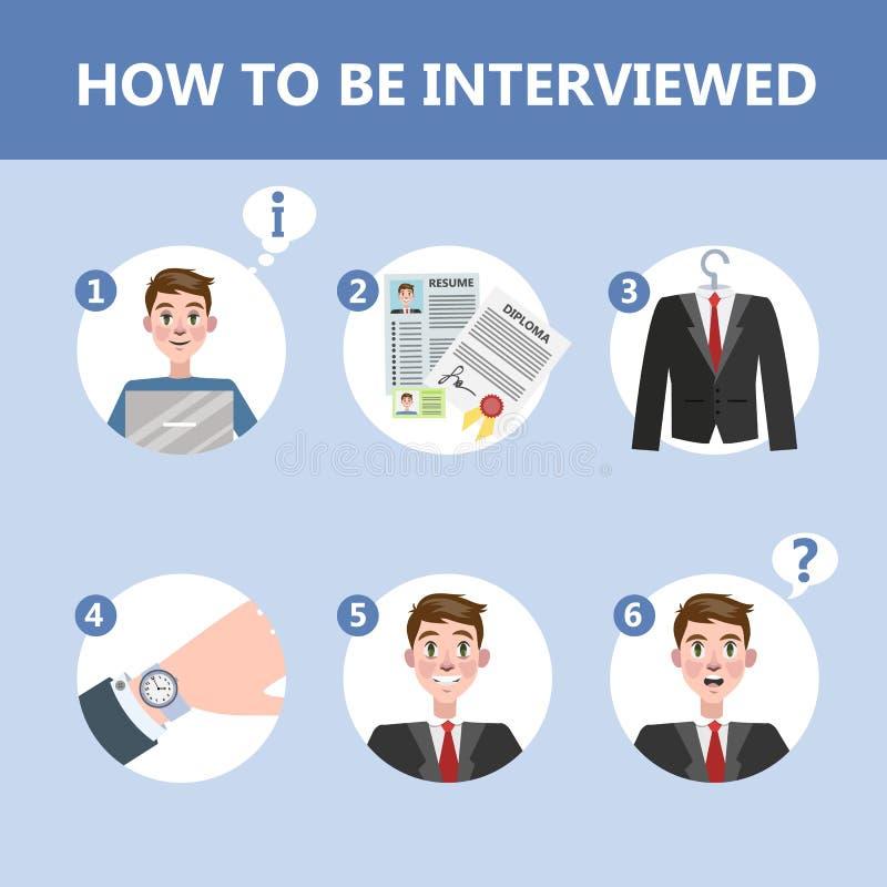 Come comportarsi in un'intervista di lavoro illustrazione vettoriale
