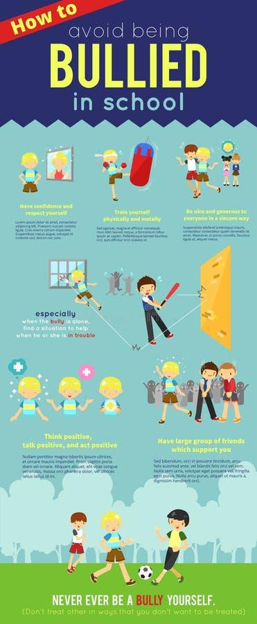 Come evitare essere oppressa nel templat infographic del fumetto della scuola royalty illustrazione gratis