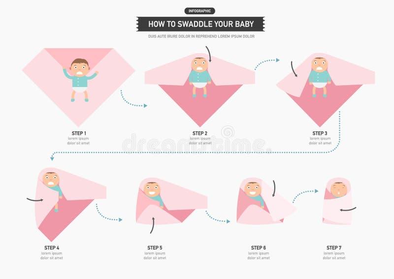 Download Come Fasciare Il Vostro Bambino Infographic Illustrazione Vettoriale - Illustrazione di adorable, gridare: 56877672