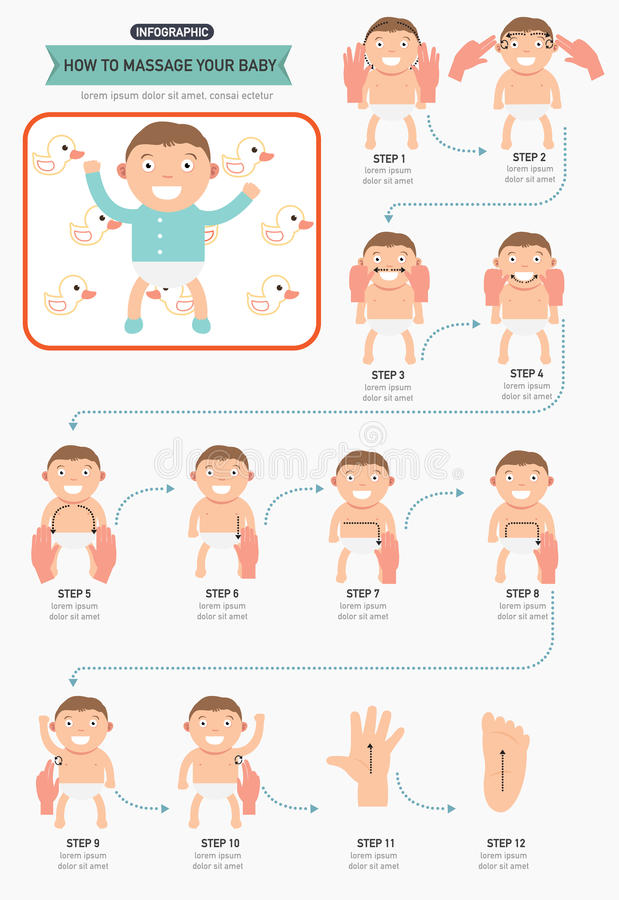 Come massaggiare il vostro bambino infographic royalty illustrazione gratis