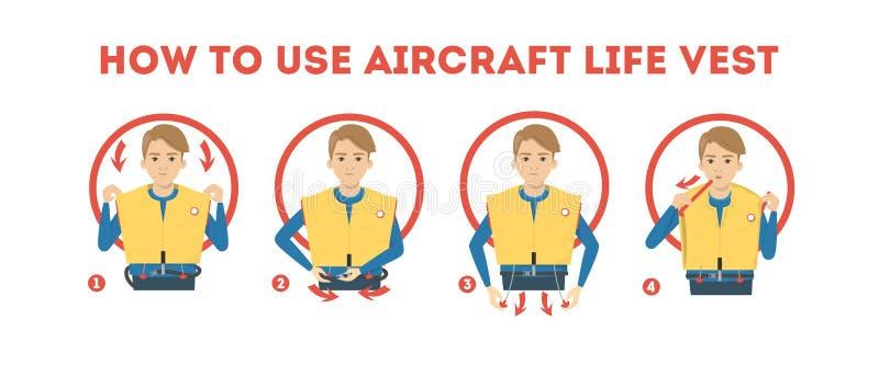 Come usare istruzione del giubbotto di salvataggio dell'aeroplano dimostrazione illustrazione vettoriale
