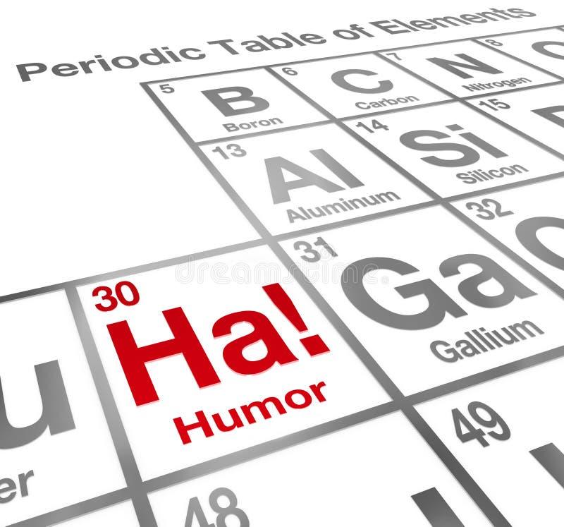 Comedia divertida de la risa de la tabla periódica del elemento del humor de la ha ilustración del vector