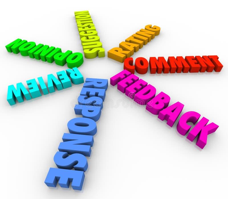 Comentário da opinião do teste padrão da espiral das palavras 3D do feedback ilustração do vetor