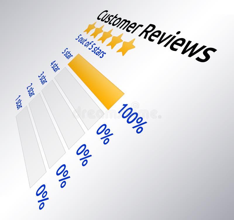 comentario de cinco estrellas del grado ilustración del vector
