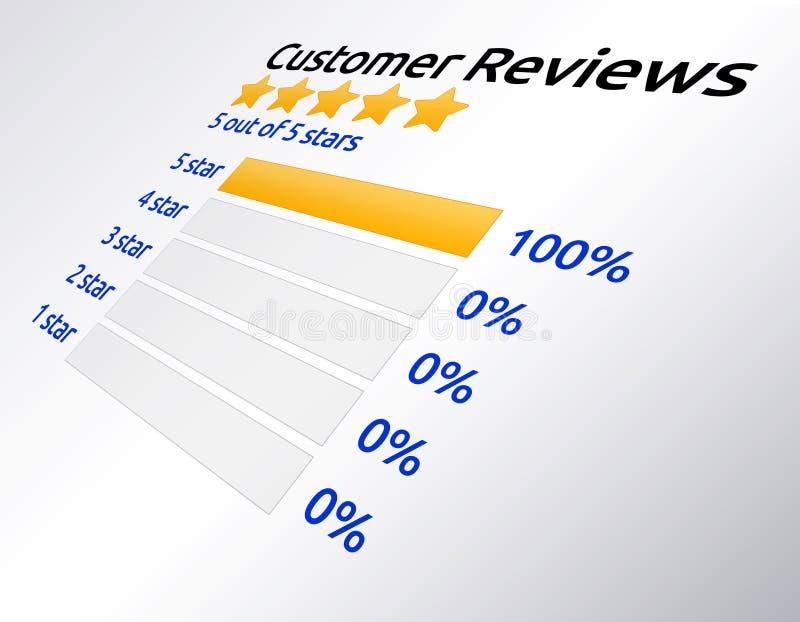 comentario de cinco estrellas del grado stock de ilustración