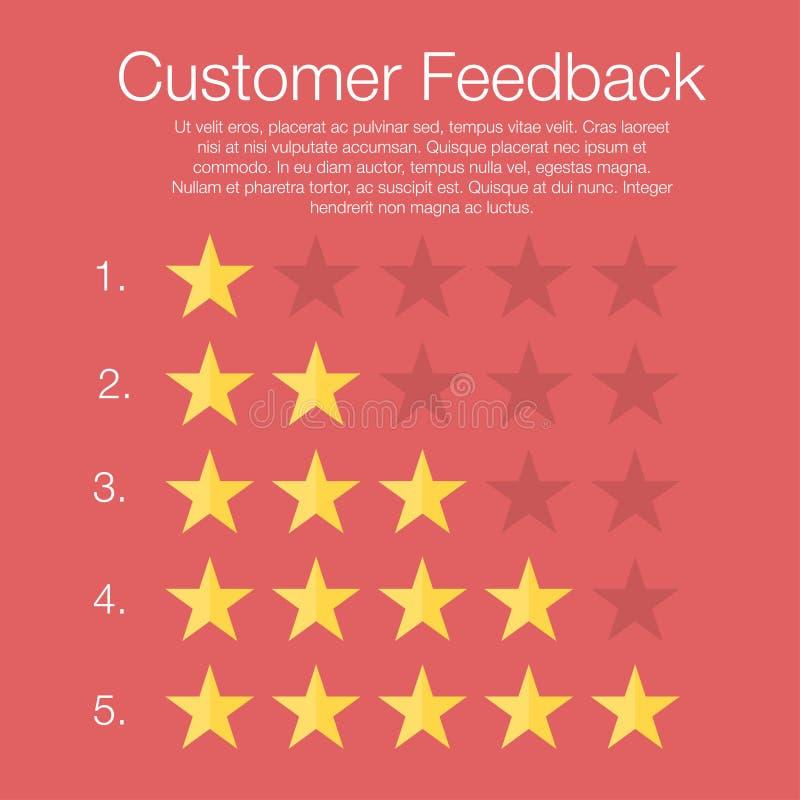 Comentarios de clientes Cinco niveles de grado con las estrellas stock de ilustración