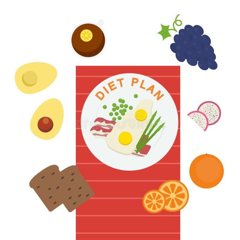 Comer saudável, fazendo dieta, emagrecimento ilustração do vetor