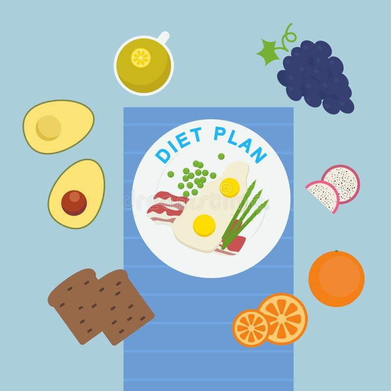 Comer saudável, fazendo dieta, emagrecimento ilustração royalty free