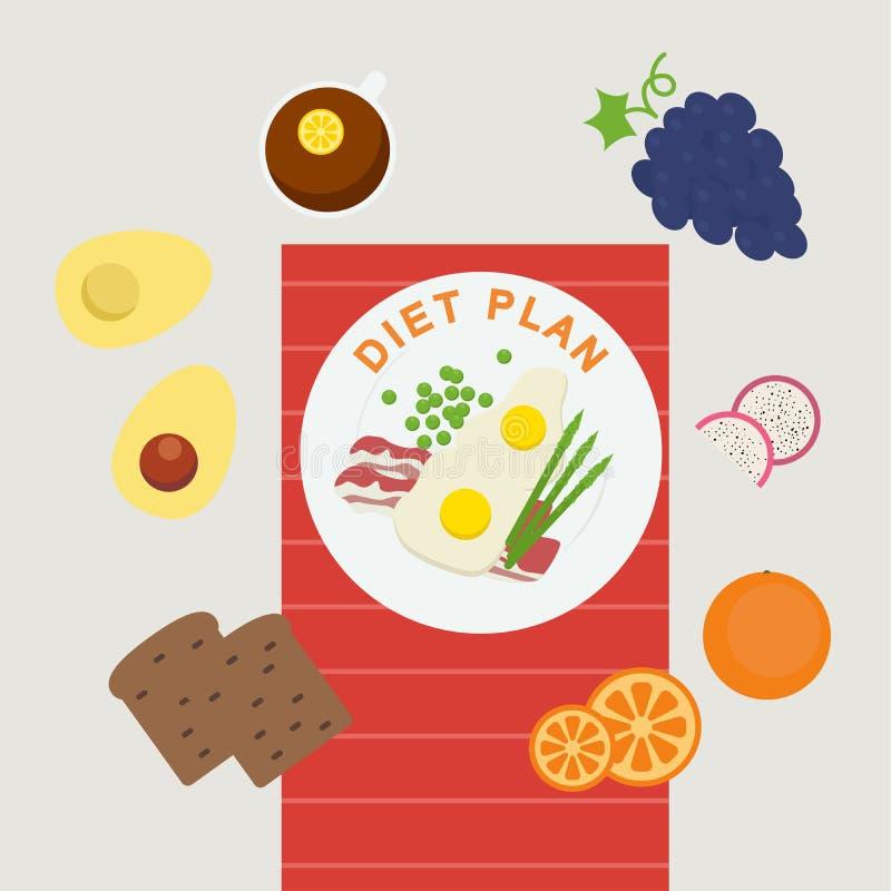 Comer saudável, fazendo dieta, emagrecimento ilustração stock