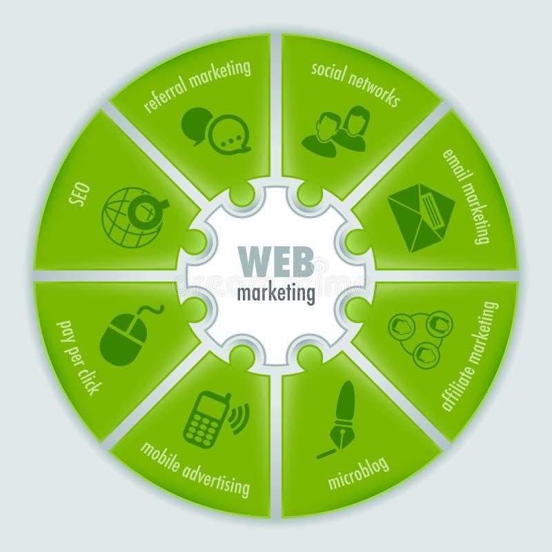 Comercialización del web infographic ilustración del vector