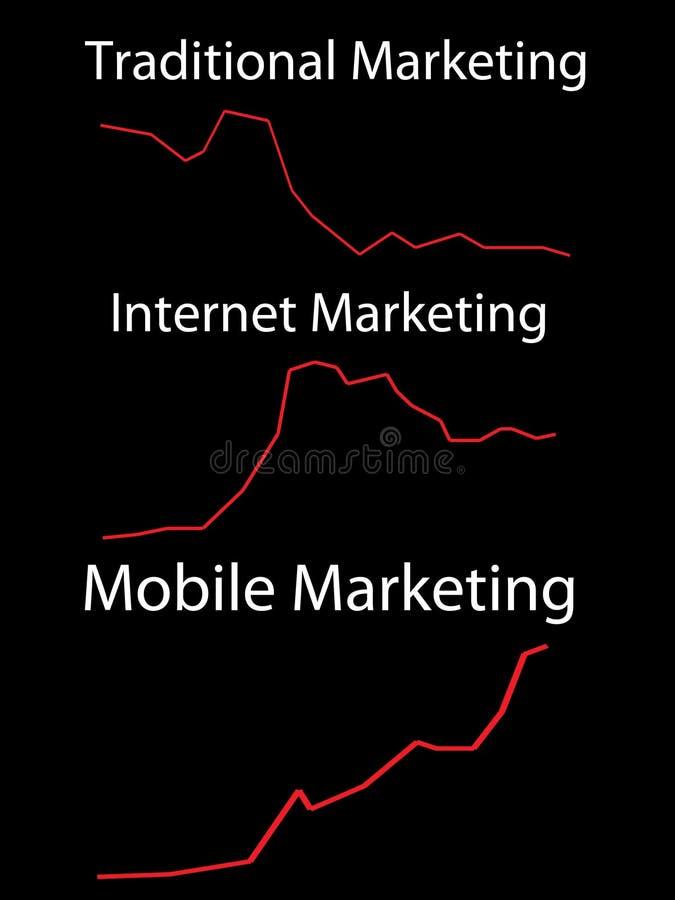 Comercialización móvil ilustración del vector