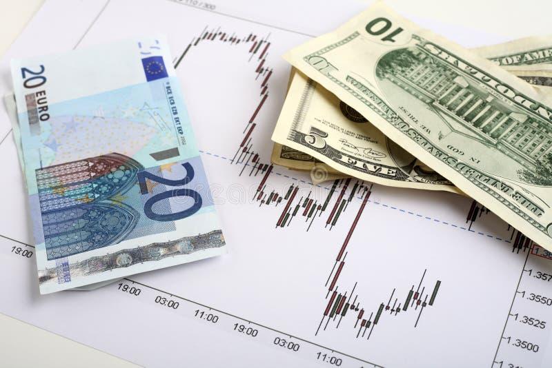 comercio Dólar-euro de la divisa fotos de archivo libres de regalías