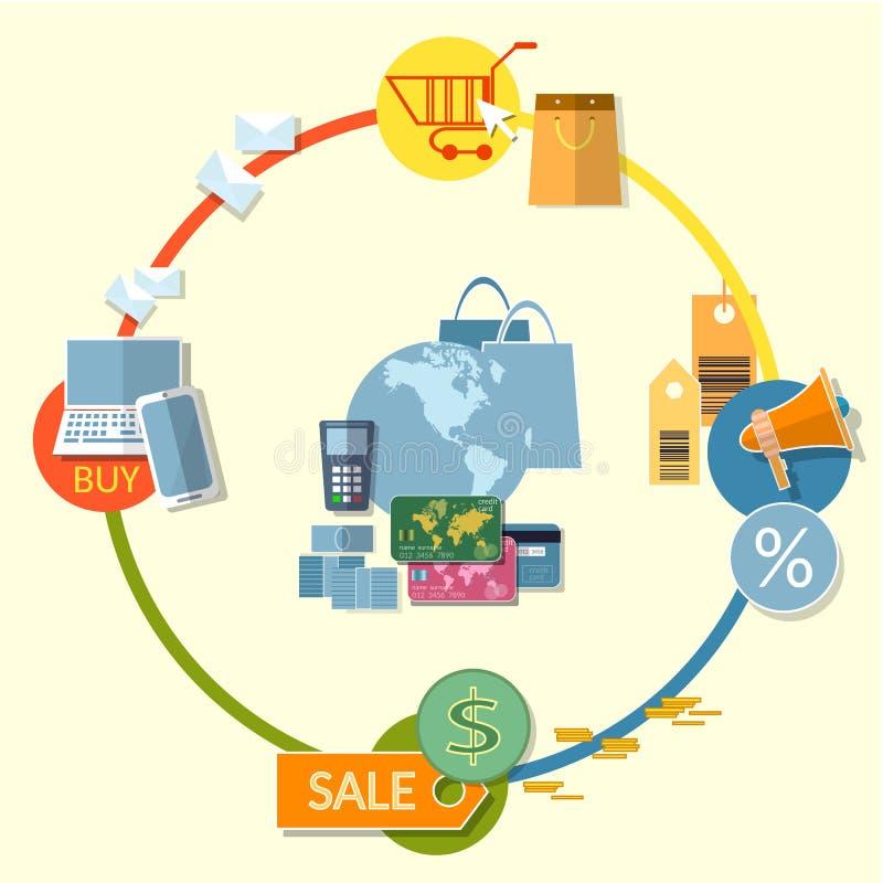 Comercio electrónico de las tarjetas de crédito de descuentos de las compras de las compras de Internet libre illustration