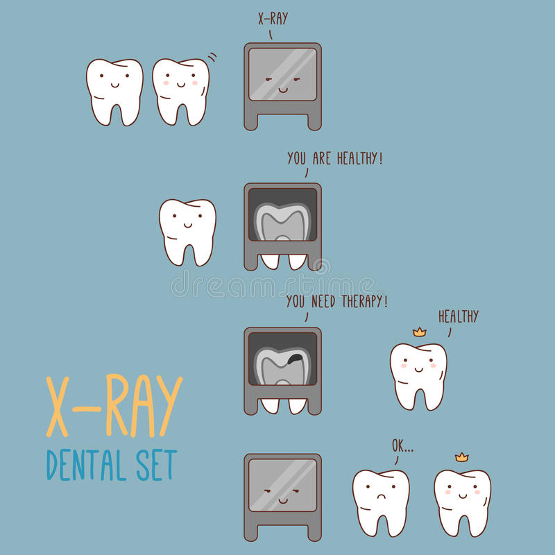 Comics about dental X-ray. Vector illustration for. Children dentistry and orthodontics. Cute vector characters. Cartoon tooth. X-ray machine vector illustration