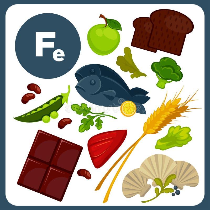 Comida de los ejemplos con el FE mineral stock de ilustración