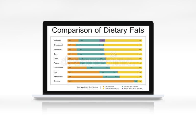 Comida Dietery de la comparación de los hechos de la nutrición libre illustration