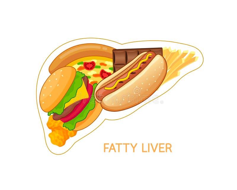 Comida malsana en la forma del hígado libre illustration